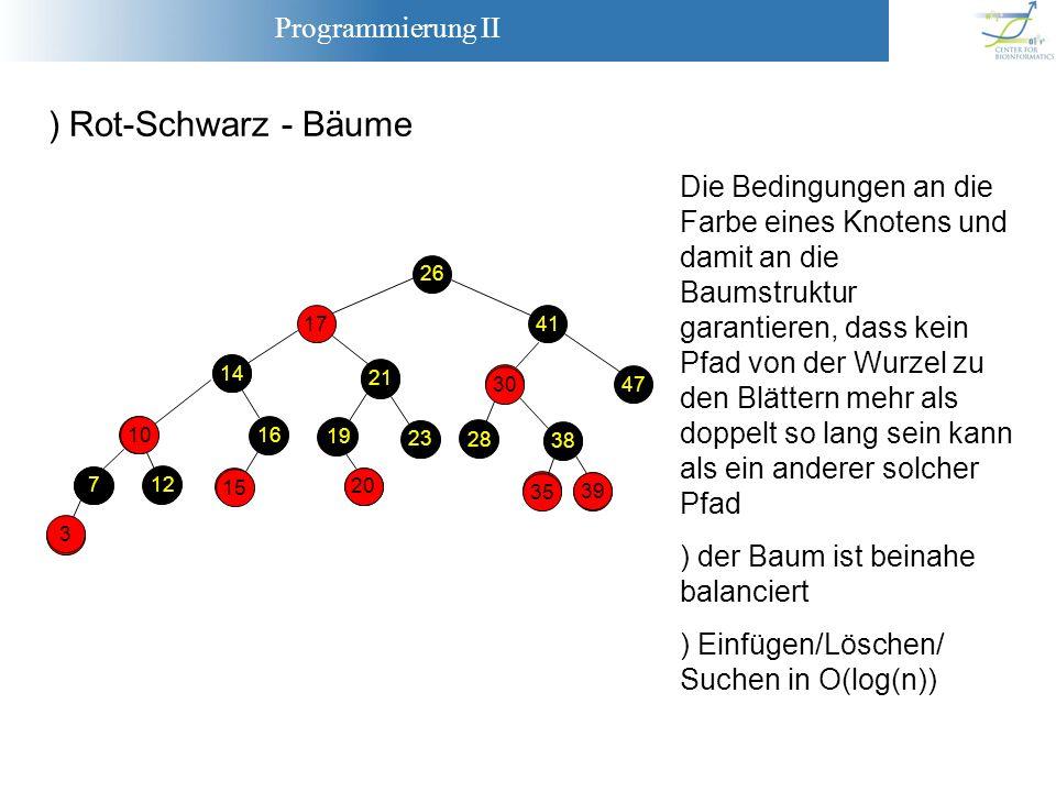 Programmierung II ) Rot-Schwarz - Bäume 26 4117 47 10 30 35 39 20 15 3 10 38 28 23 21 19 16 14 12 7 Die Bedingungen an die Farbe eines Knotens und dam