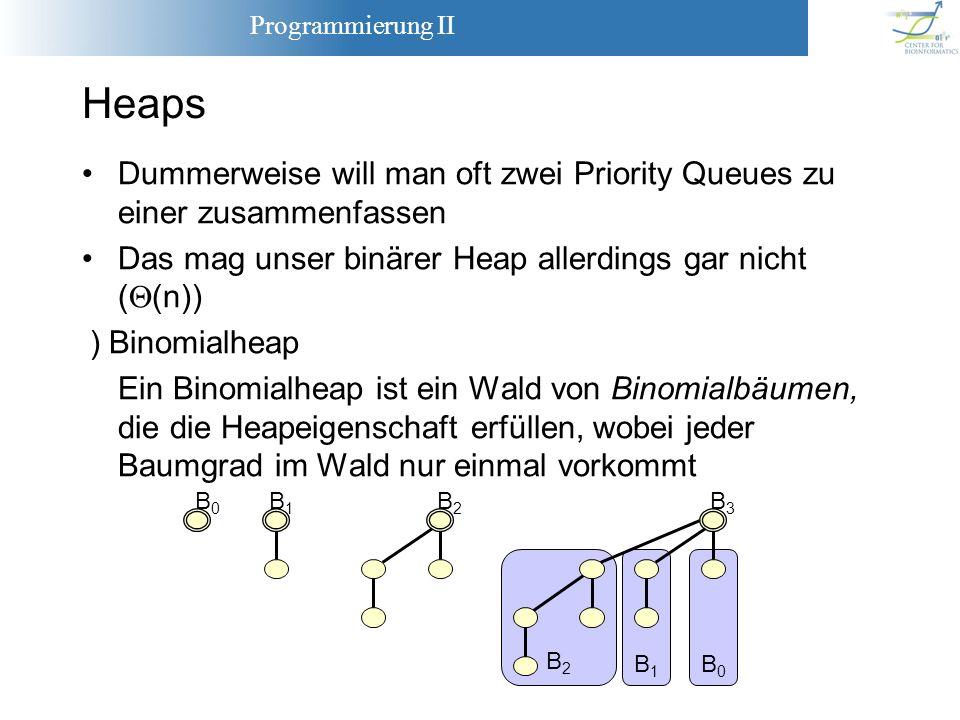 Programmierung II Dummerweise will man oft zwei Priority Queues zu einer zusammenfassen Das mag unser binärer Heap allerdings gar nicht ( (n)) ) Binom
