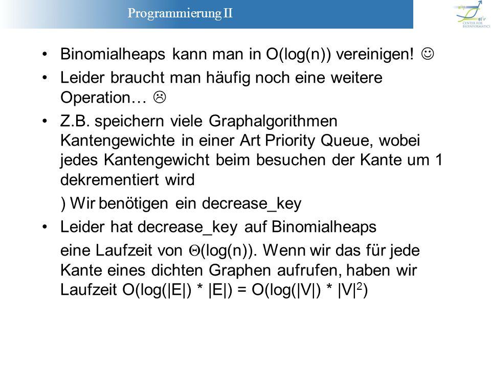 Programmierung II Binomialheaps kann man in O(log(n)) vereinigen! Leider braucht man häufig noch eine weitere Operation… Z.B. speichern viele Graphalg