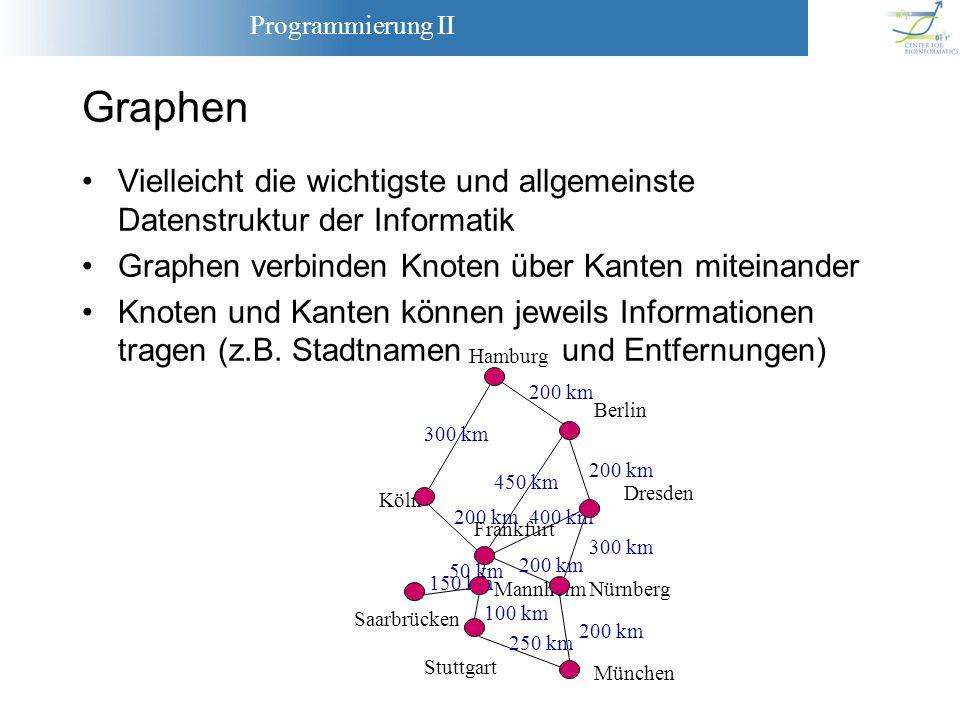 Programmierung II Graphen Vielleicht die wichtigste und allgemeinste Datenstruktur der Informatik Graphen verbinden Knoten über Kanten miteinander Kno