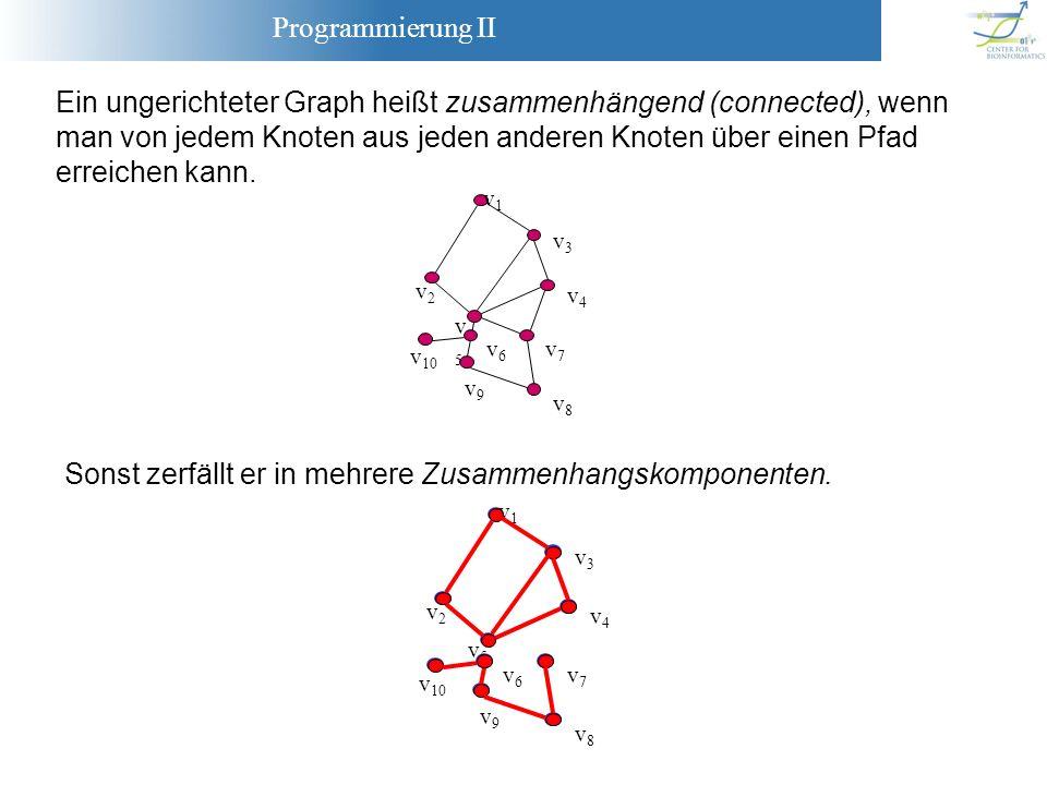 Programmierung II Ein ungerichteter Graph heißt zusammenhängend (connected), wenn man von jedem Knoten aus jeden anderen Knoten über einen Pfad erreic