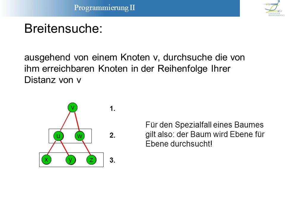 Programmierung II Breitensuche: ausgehend von einem Knoten v, durchsuche die von ihm erreichbaren Knoten in der Reihenfolge Ihrer Distanz von v v u x