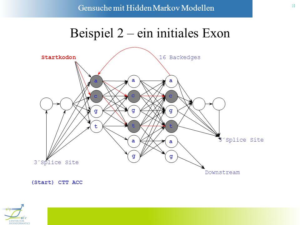 Gensuche mit Hidden Markov Modellen 17 Beispiel 2 – ein initiales Exon Startkodon a c g t a c g t a g a c g t a g 3´Splice Site Downstream 5´Splice Si