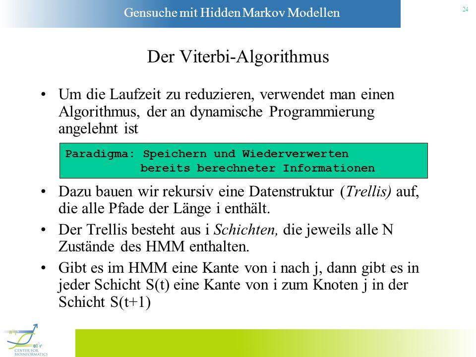 Gensuche mit Hidden Markov Modellen 23 Anwenden des Modells Da nun das Modell vollständig ist, können wir es auf unbekannte Sequenzen anwenden. Naiver