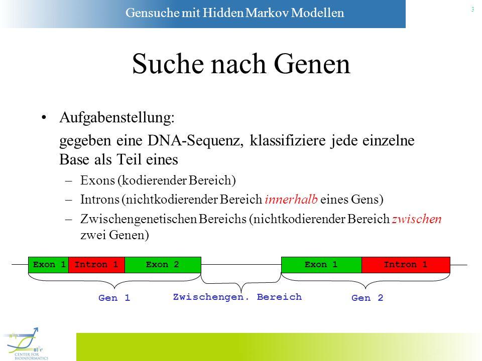 Gensuche mit Hidden Markov Modellen 3 Suche nach Genen Aufgabenstellung: gegeben eine DNA-Sequenz, klassifiziere jede einzelne Base als Teil eines –Exons (kodierender Bereich) –Introns (nichtkodierender Bereich innerhalb eines Gens) –Zwischengenetischen Bereichs (nichtkodierender Bereich zwischen zwei Genen) Intron 1Exon 1Exon 2Exon 1Intron 1 Gen 1Gen 2 Zwischengen.