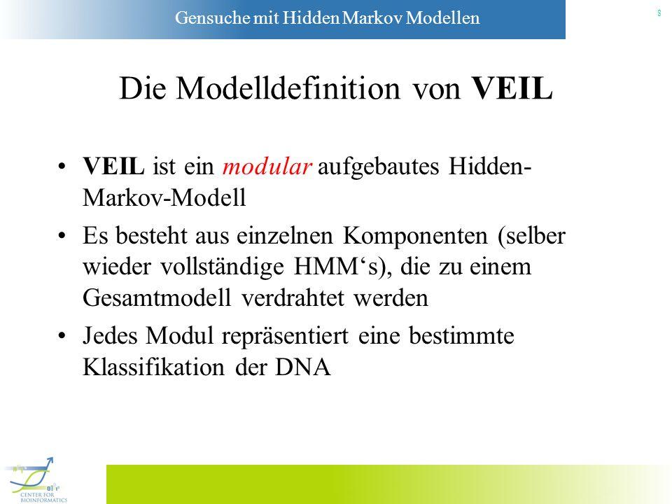 Gensuche mit Hidden Markov Modellen 8 Die Modelldefinition von VEIL VEIL ist ein modular aufgebautes Hidden- Markov-Modell Es besteht aus einzelnen Komponenten (selber wieder vollständige HMMs), die zu einem Gesamtmodell verdrahtet werden Jedes Modul repräsentiert eine bestimmte Klassifikation der DNA