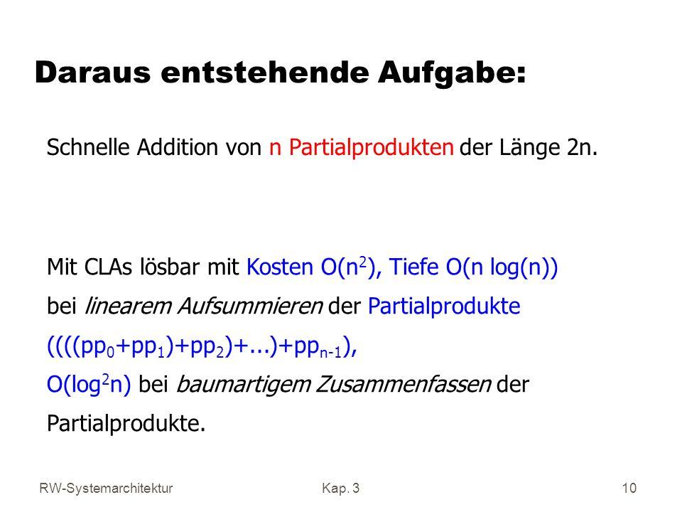 RW-SystemarchitekturKap. 310 Daraus entstehende Aufgabe: Schnelle Addition von n Partialprodukten der Länge 2n. Mit CLAs lösbar mit Kosten O(n 2 ), Ti