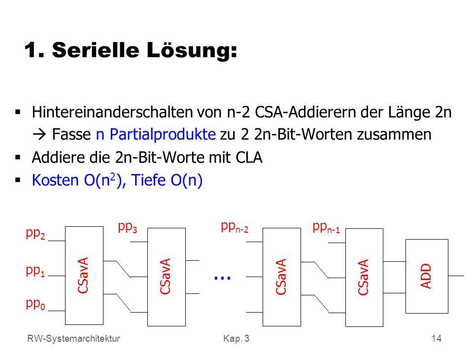 RW-SystemarchitekturKap. 314 1. Serielle Lösung: Hintereinanderschalten von n-2 CSA-Addierern der Länge 2n Fasse n Partialprodukte zu 2 2n-Bit-Worten