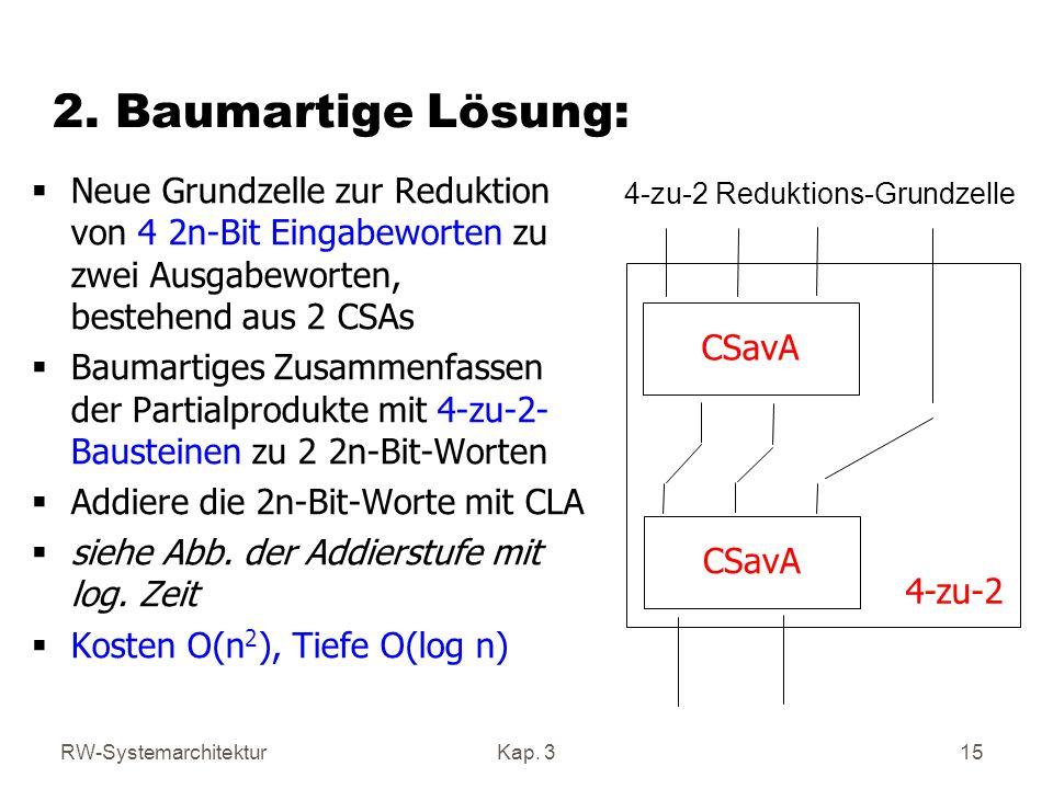 RW-SystemarchitekturKap. 315 2. Baumartige Lösung: Neue Grundzelle zur Reduktion von 4 2n-Bit Eingabeworten zu zwei Ausgabeworten, bestehend aus 2 CSA