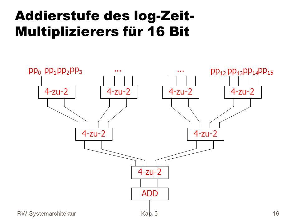RW-SystemarchitekturKap. 316 Addierstufe des log-Zeit- Multiplizierers für 16 Bit ADD 4-zu-2 pp 0 pp 3 pp 2 pp 1 pp 15 pp 14 pp 13 pp 12...