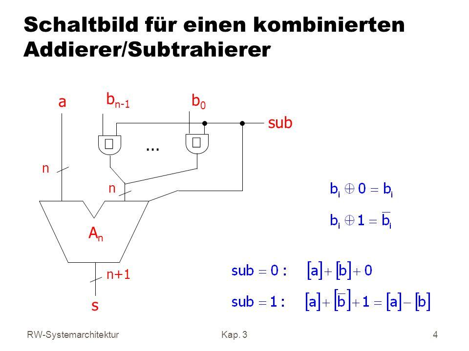 RW-SystemarchitekturKap. 34 Schaltbild für einen kombinierten Addierer/Subtrahierer AnAn a b n-1 b0b0... s n+1 n n sub