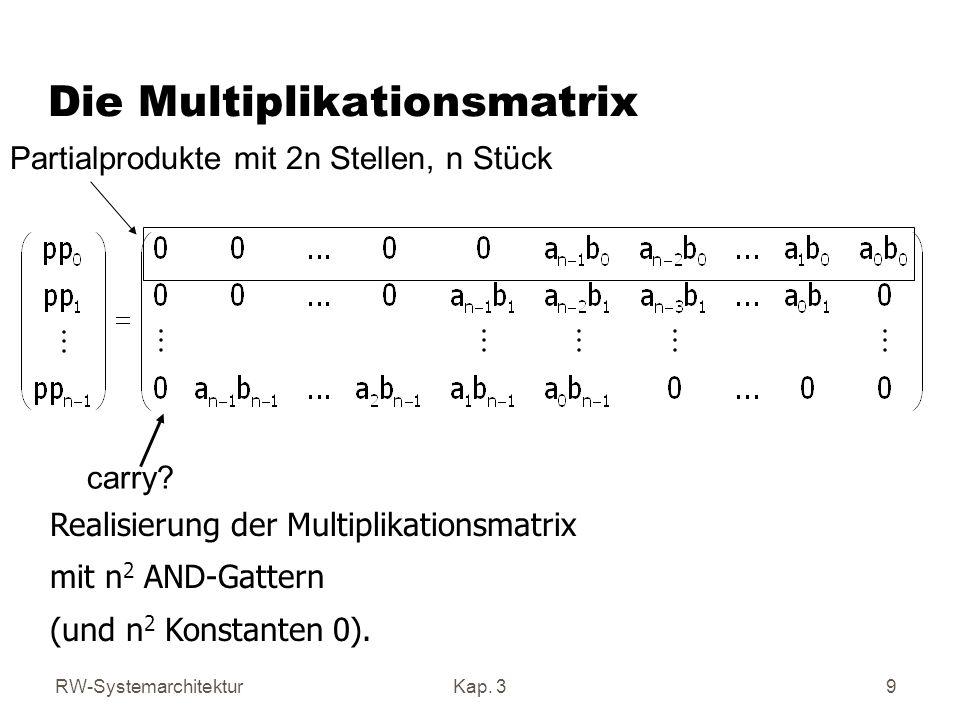 RW-SystemarchitekturKap. 39 Die Multiplikationsmatrix Realisierung der Multiplikationsmatrix mit n 2 AND-Gattern (und n 2 Konstanten 0). carry? Partia