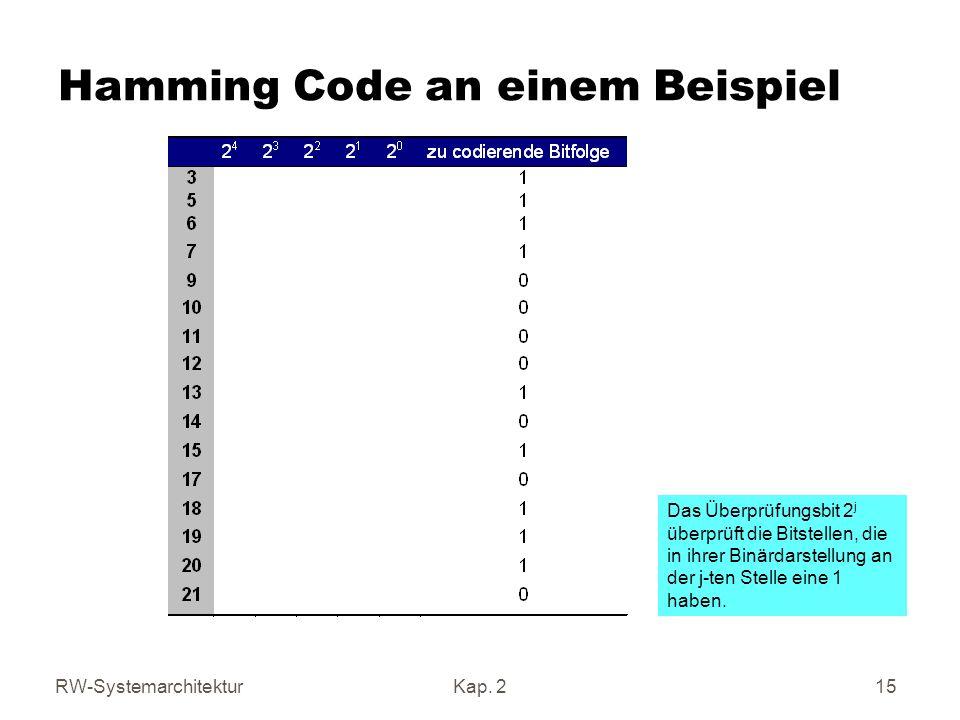 RW-SystemarchitekturKap. 2 15 Hamming Code an einem Beispiel Das Überprüfungsbit 2 j überprüft die Bitstellen, die in ihrer Binärdarstellung an der j-