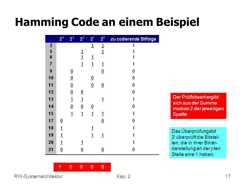 RW-SystemarchitekturKap. 2 17 Der Prüfbitwert ergibt sich aus der Summe modulo 2 der jeweiligen Spalte 1 0 0 0 0 Hamming Code an einem Beispiel Das Üb