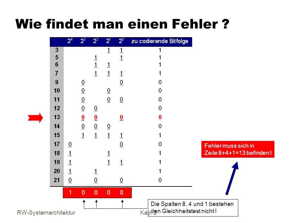 RW-SystemarchitekturKap. 2 Wie findet man einen Fehler ? 1 0 0 0 0 Die Spalten 8, 4 und 1 bestehen den Gleichheitstest nicht ! Fehler muss sich in Zei