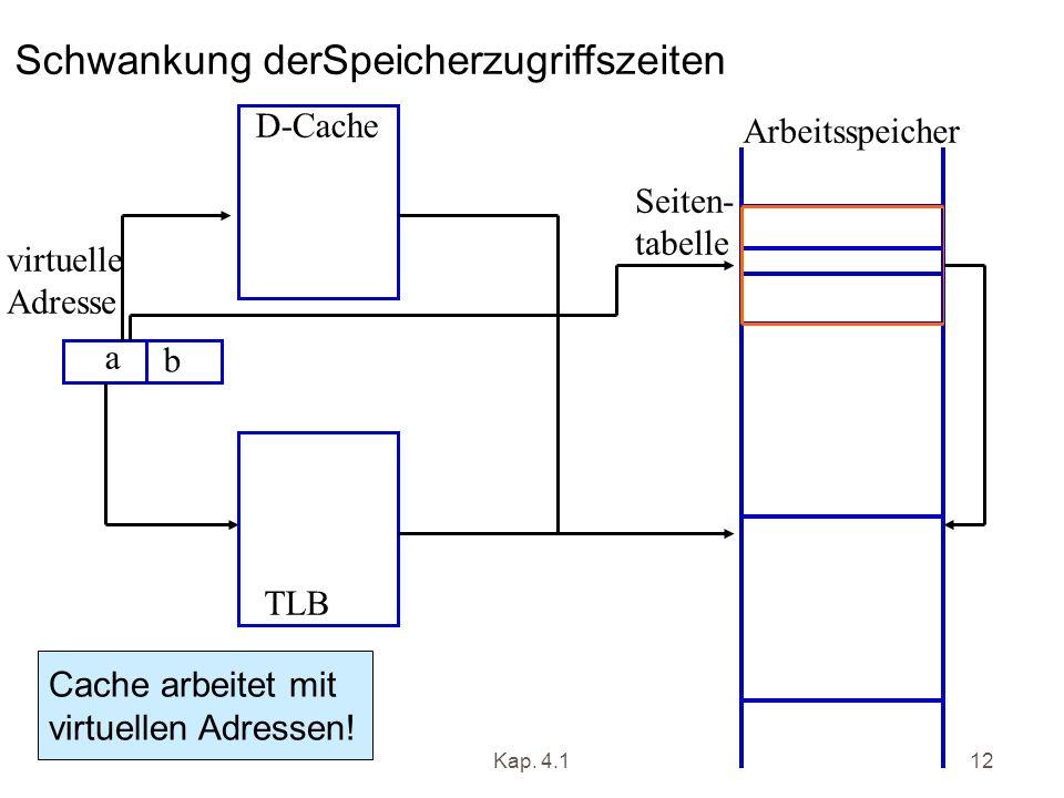 Kap. 4.112 Schwankung derSpeicherzugriffszeiten Seiten- tabelle D-Cache Arbeitsspeicher a b virtuelle Adresse TLB Cache arbeitet mit virtuellen Adress