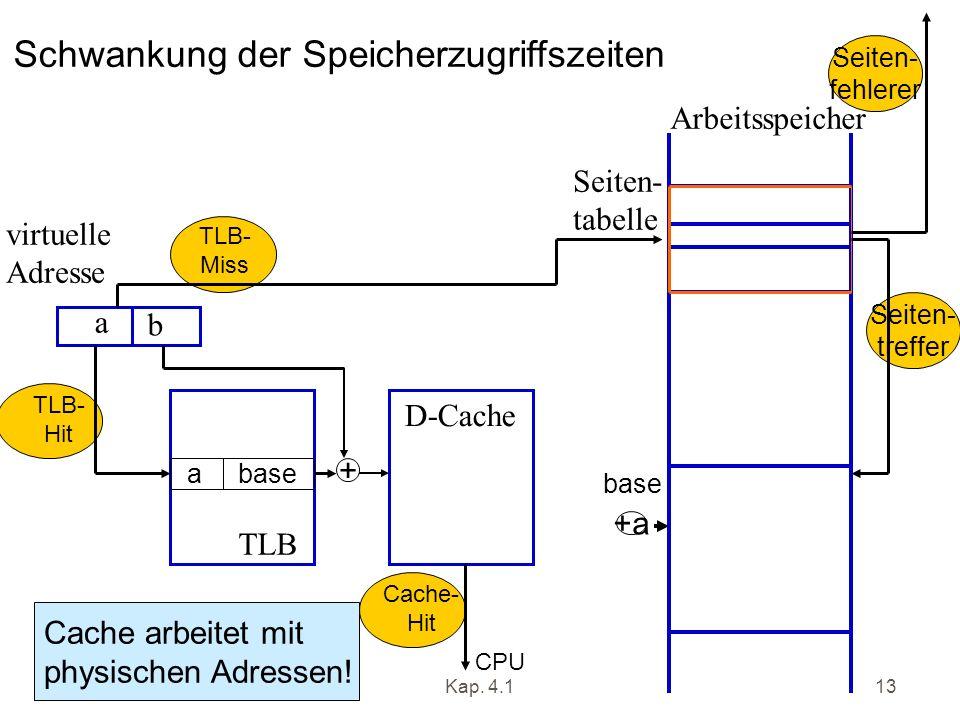 Kap. 4.113 Schwankung der Speicherzugriffszeiten Seiten- tabelle D-Cache Arbeitsspeicher a b virtuelle Adresse TLB Cache arbeitet mit physischen Adres