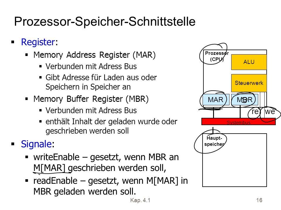 Kap. 4.116 Prozessor-Speicher-Schnittstelle Register: Memory Address Register (MAR) Verbunden mit Adress Bus Gibt Adresse für Laden aus oder Speichern