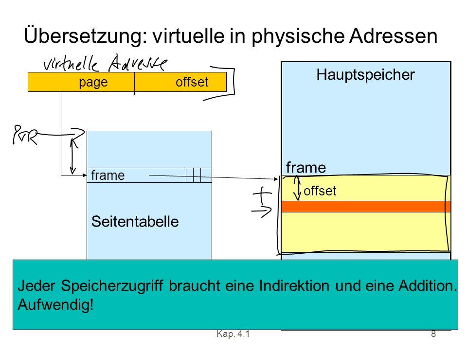 Kap. 4.18 Übersetzung: virtuelle in physische Adressen page offset Seitentabelle frame Hauptspeicher frame offset Jeder Speicherzugriff braucht eine I