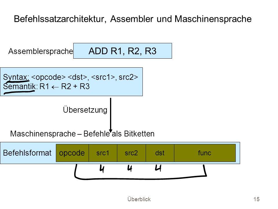Überblick15 Befehlssatzarchitektur, Assembler und Maschinensprache ADD R1, R2, R3 Syntax:,, src2> Semantik: R1 R2 + R3 Assemblersprache Maschinensprac
