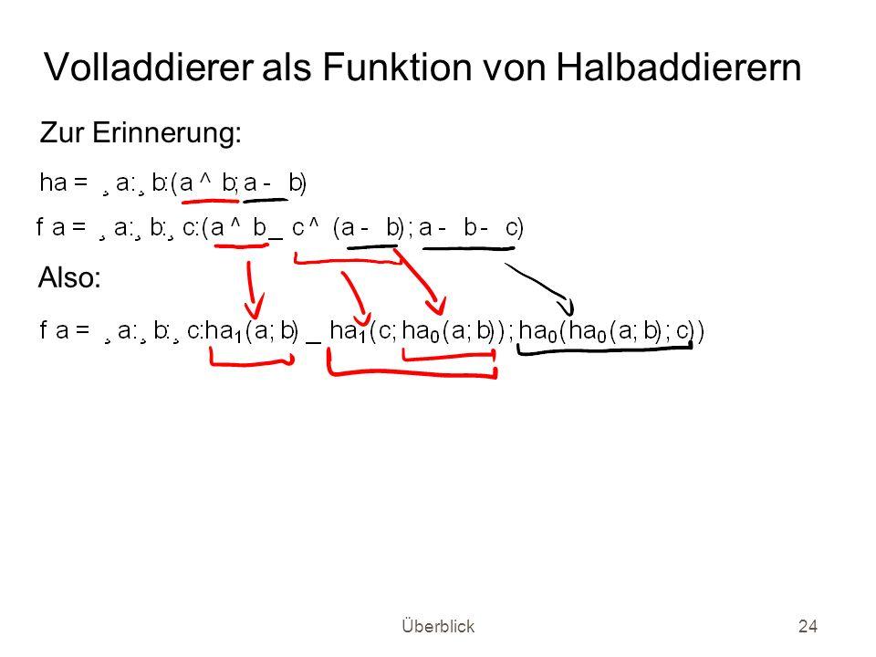 Überblick24 Volladdierer als Funktion von Halbaddierern Zur Erinnerung: Also: