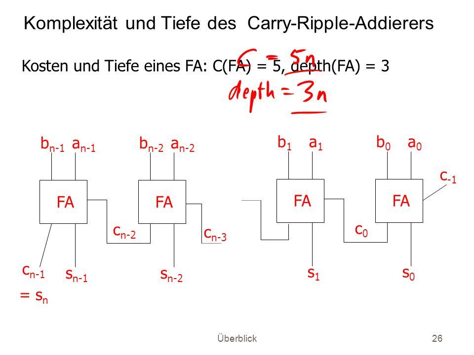 Überblick26 Komplexität und Tiefe des Carry-Ripple-Addierers c0c0 FA b0b0 a0a0 s0s0 c -1 FA b1b1 a1a1 s1s1 c n-1 = s n FA b n-1 a n-1 b n-2 a n-2 c n-