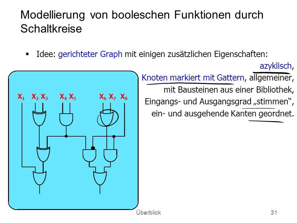 Überblick31 Modellierung von booleschen Funktionen durch Schaltkreise Idee: gerichteter Graph mit einigen zusätzlichen Eigenschaften: azyklisch, Knote