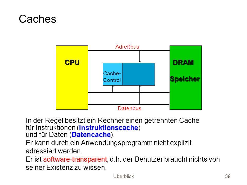 Überblick38 Caches CPU DRAM Speicher Speicher Cache- Control Adreßbus Datenbus Instruktionscache Datencache In der Regel besitzt ein Rechner einen get
