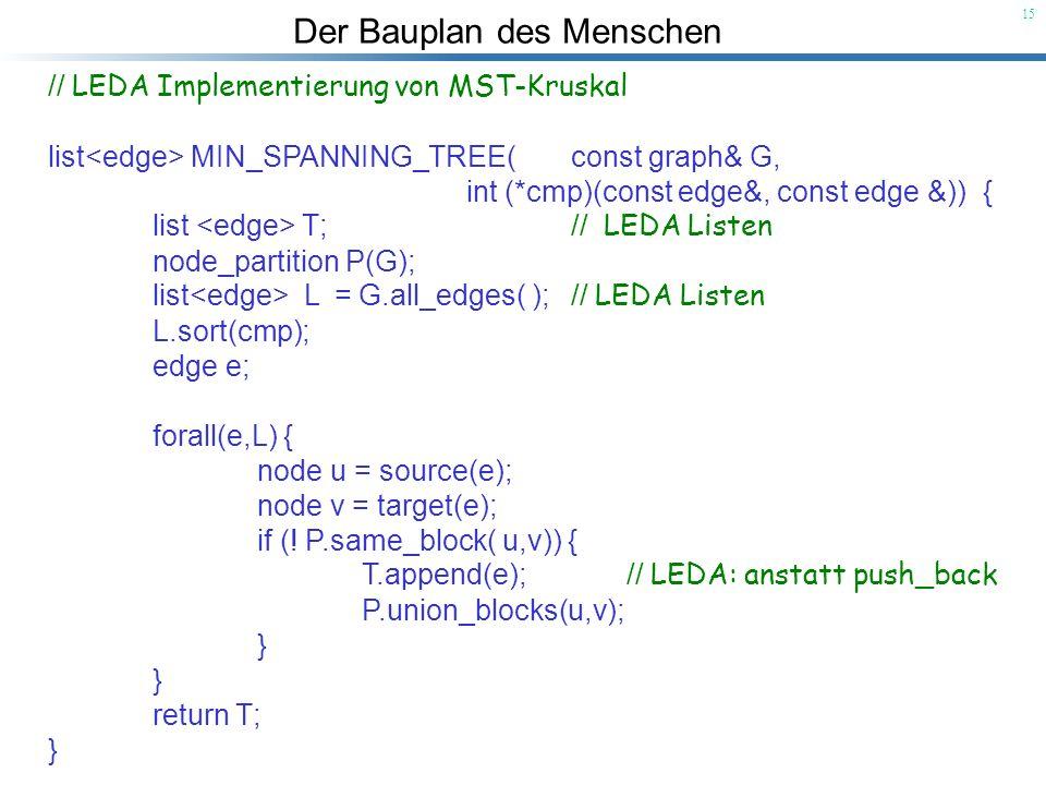 Der Bauplan des Menschen 15 // LEDA Implementierung von MST-Kruskal list MIN_SPANNING_TREE(const graph& G, int (*cmp)(const edge&, const edge &)) { li