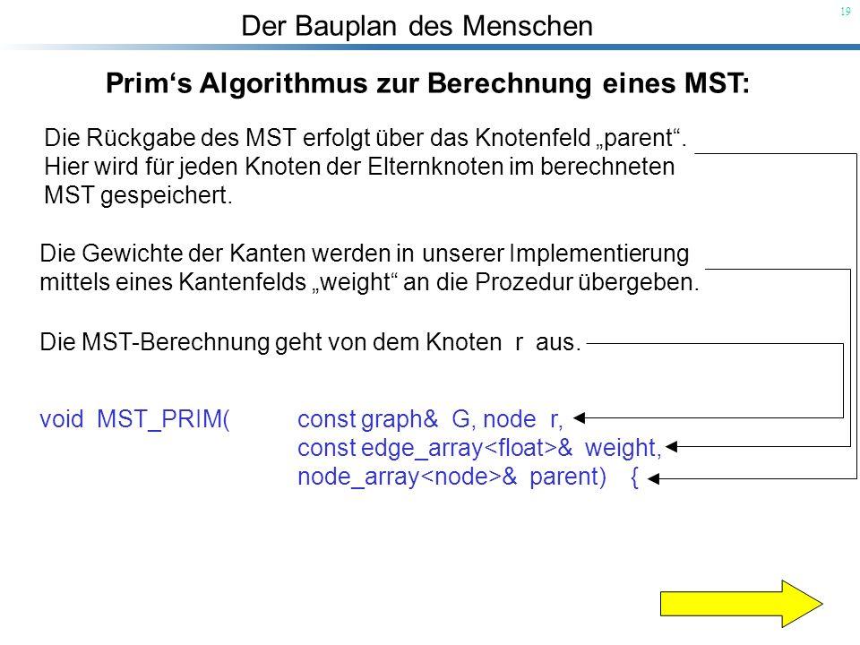Der Bauplan des Menschen 19 Prims Algorithmus zur Berechnung eines MST: void MST_PRIM( const graph& G, node r, const edge_array & weight, node_array &