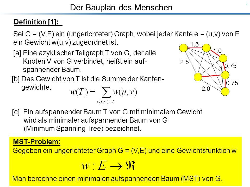 Der Bauplan des Menschen 13 MST-KRUSKAL(G,w): (1) A = (2) Für jeden Knoten v V: (5) Falls Menge(u) Menge(v): (3) Sortiere alle Kanten von E bezüglich der Gewichte.