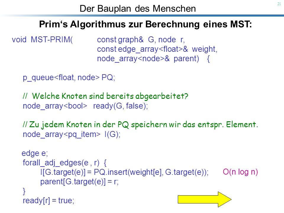Der Bauplan des Menschen 21 Prims Algorithmus zur Berechnung eines MST: void MST-PRIM( const graph& G, node r, const edge_array & weight, node_array &