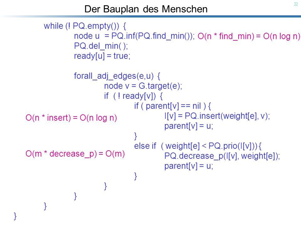 Der Bauplan des Menschen 22 while (! PQ.empty()) { node u = PQ.inf(PQ.find_min()); PQ.del_min( ); ready[u] = true; forall_adj_edges(e,u) { node v = G.