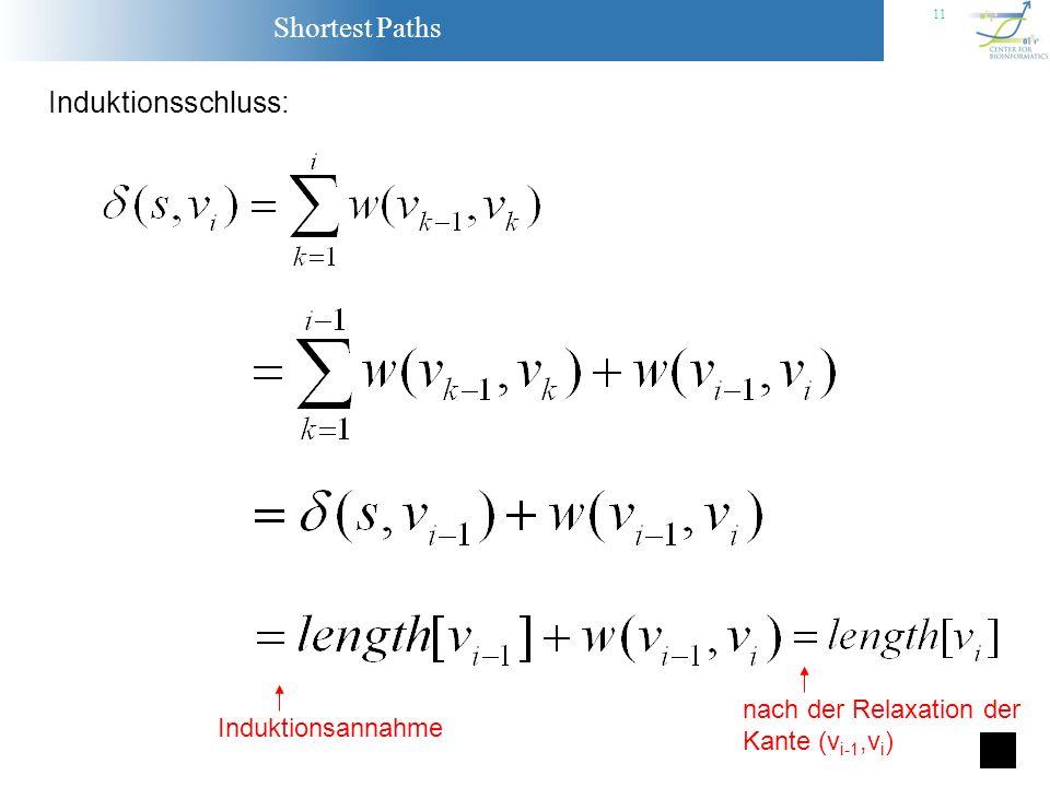 Shortest Paths 11 Induktionsschluss: Induktionsannahmenach der Relaxation der Kante (v i-1,v i )
