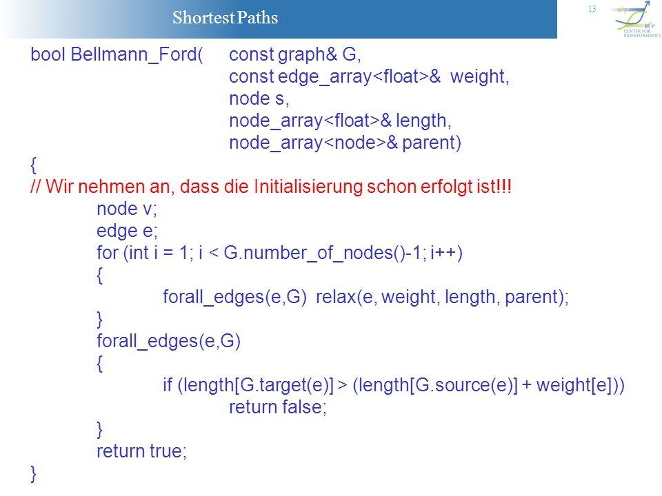 Shortest Paths 13 bool Bellmann_Ford(const graph& G, const edge_array & weight, node s, node_array & length, node_array & parent) { // Wir nehmen an,