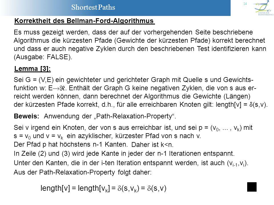 Shortest Paths 14 Korrektheit des Bellman-Ford-Algorithmus Es muss gezeigt werden, dass der auf der vorhergehenden Seite beschriebene Algorithmus die