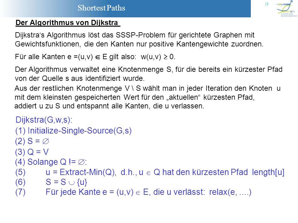Shortest Paths 16 Der Algorithmus von Dijkstra Dijkstras Algorithmus löst das SSSP-Problem für gerichtete Graphen mit Gewichtsfunktionen, die den Kant