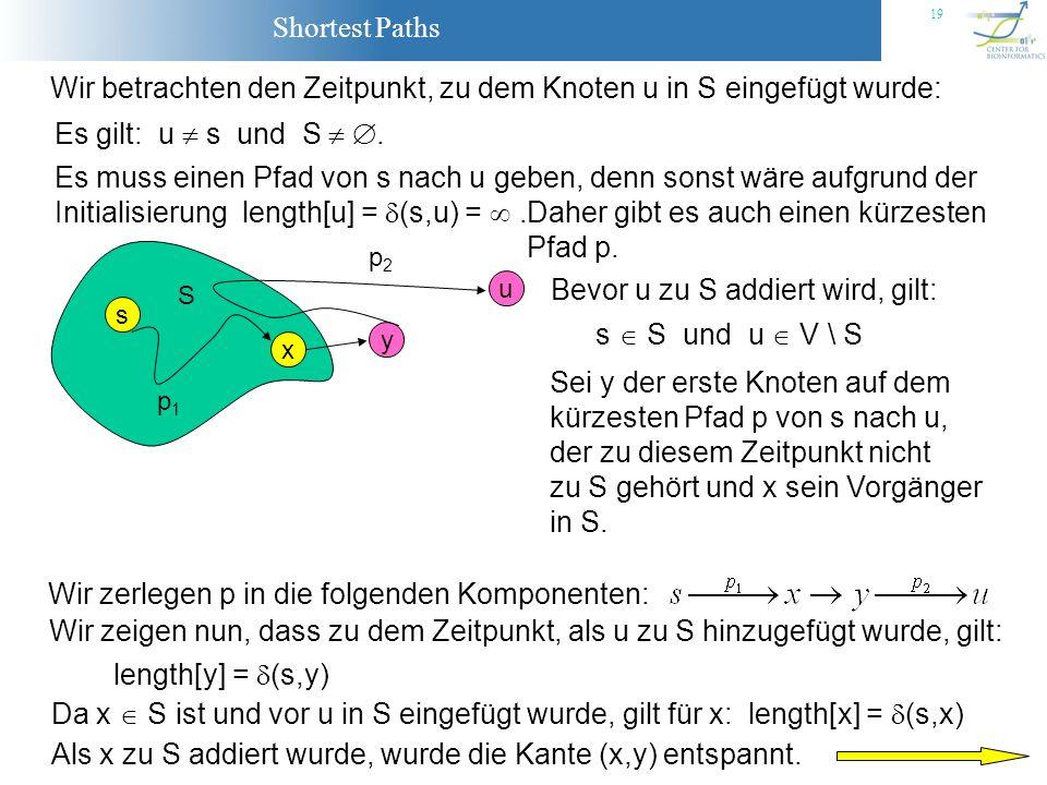Shortest Paths 19 Wir betrachten den Zeitpunkt, zu dem Knoten u in S eingefügt wurde: Es gilt: u s und S. Es muss einen Pfad von s nach u geben, denn