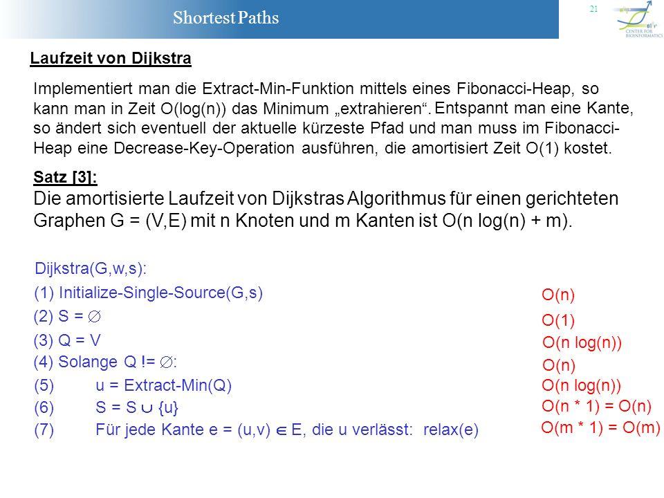 Shortest Paths 21 Dijkstra(G,w,s): (1) Initialize-Single-Source(G,s) (2) S = (3) Q = V (4) Solange Q != : (5) u = Extract-Min(Q) (6) S = S {u} (7) Für
