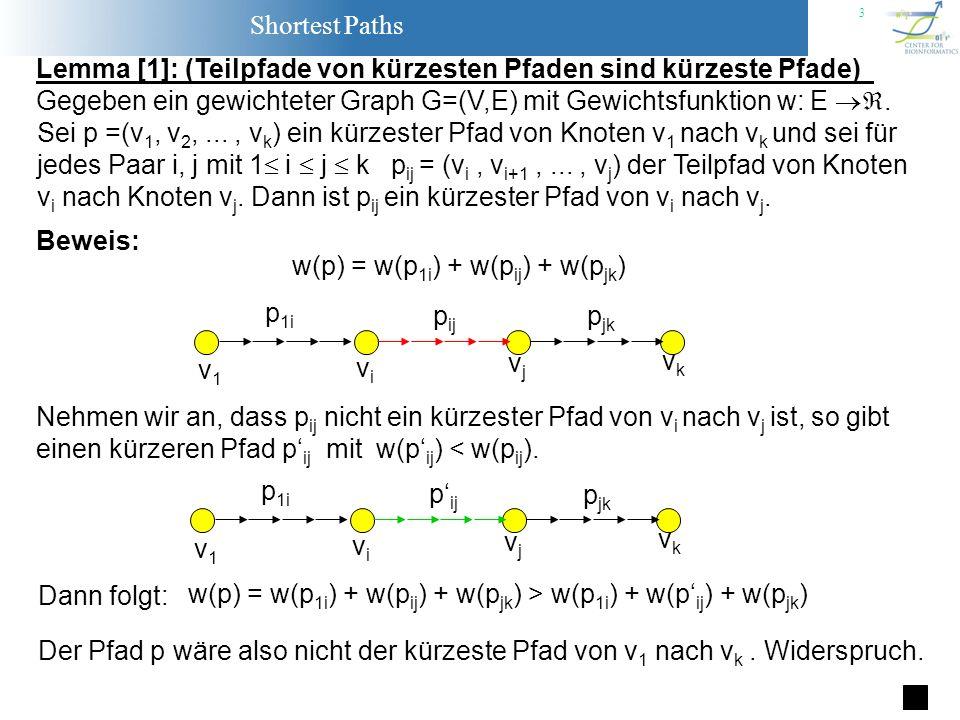 Shortest Paths 3 Lemma [1]: (Teilpfade von kürzesten Pfaden sind kürzeste Pfade) Gegeben ein gewichteter Graph G=(V,E) mit Gewichtsfunktion w: E. Sei