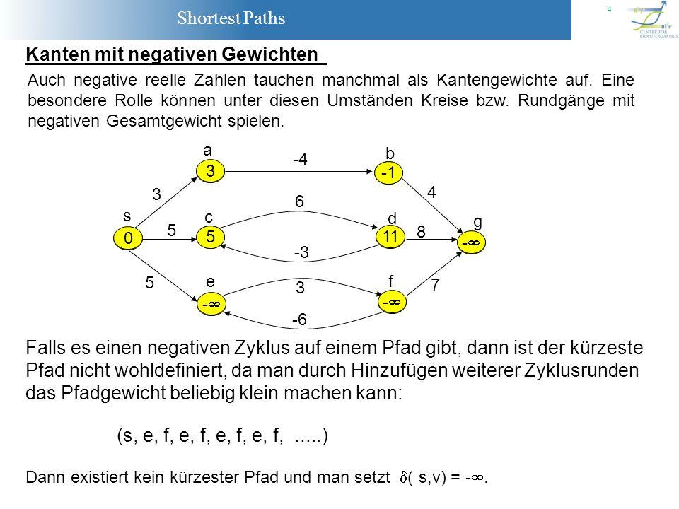 Shortest Paths 4 Kanten mit negativen Gewichten Auch negative reelle Zahlen tauchen manchmal als Kantengewichte auf. Eine besondere Rolle können unter