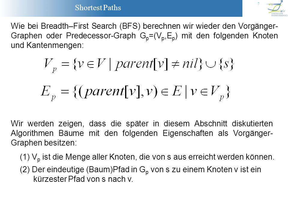 Shortest Paths 7 Wie bei Breadth–First Search (BFS) berechnen wir wieder den Vorgänger- Graphen oder Predecessor-Graph G p =(V p,E p ) mit den folgend