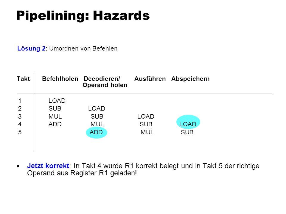 Pipelining: Hazards Lösung 2: Umordnen von Befehlen Takt Befehlholen Decodieren/ Ausführen Abspeichern Operand holen 1 LOAD 2 SUB LOAD 3 MUL SUB LOAD