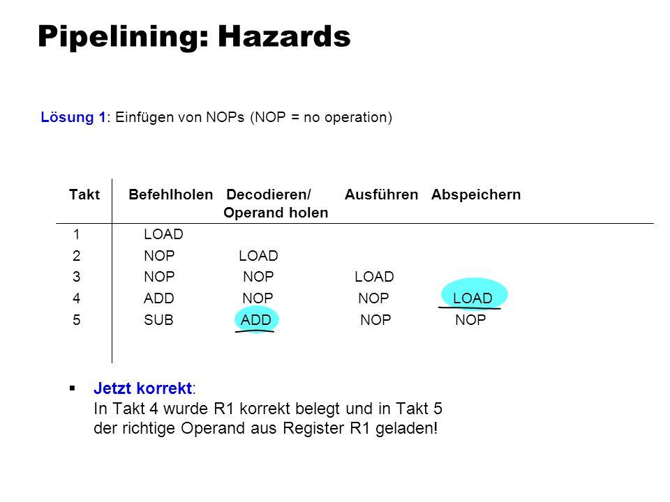 Pipelining: Hazards Lösung 1: Einfügen von NOPs (NOP = no operation) Takt Befehlholen Decodieren/ Ausführen Abspeichern Operand holen 1 LOAD 2 NOP LOA
