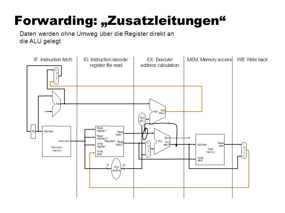 Forwarding: Zusatzleitungen xecute/ address calculation MEM: Memory accessWB: Write back Daten werden ohne Umweg über die Register direkt an die ALU g