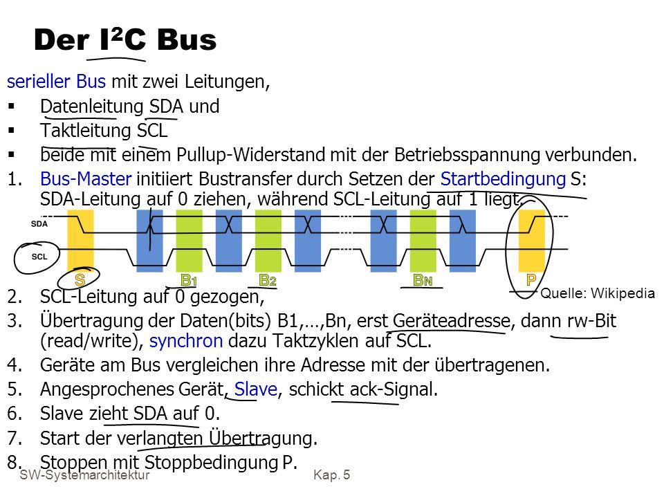 SW-SystemarchitekturKap. 5 Der I 2 C Bus serieller Bus mit zwei Leitungen, Datenleitung SDA und Taktleitung SCL beide mit einem Pullup-Widerstand mit