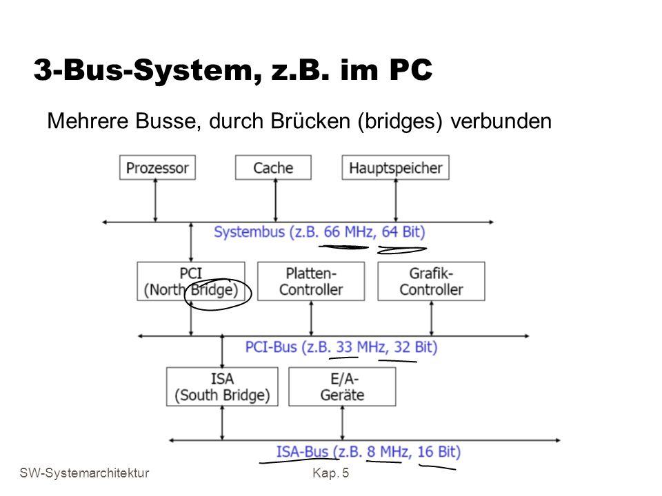 SW-SystemarchitekturKap. 5 3-Bus-System, z.B. im PC Mehrere Busse, durch Brücken (bridges) verbunden