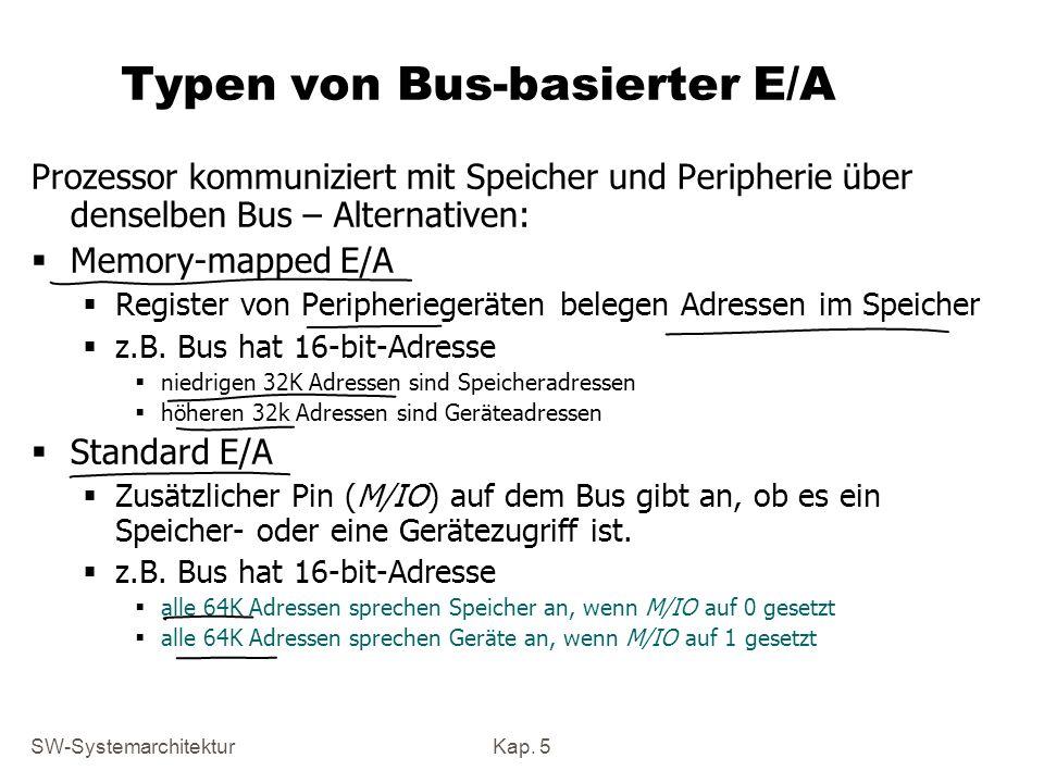 SW-SystemarchitekturKap. 5 Typen von Bus-basierter E/A Prozessor kommuniziert mit Speicher und Peripherie über denselben Bus – Alternativen: Memory-ma