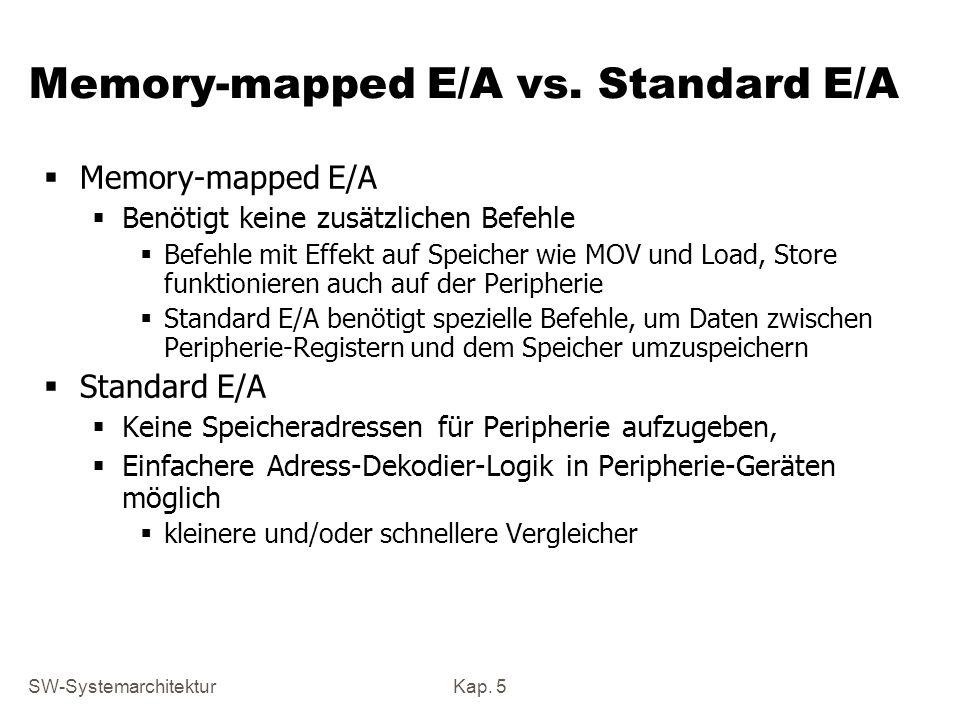 SW-SystemarchitekturKap. 5 Memory-mapped E/A vs. Standard E/A Memory-mapped E/A Benötigt keine zusätzlichen Befehle Befehle mit Effekt auf Speicher wi