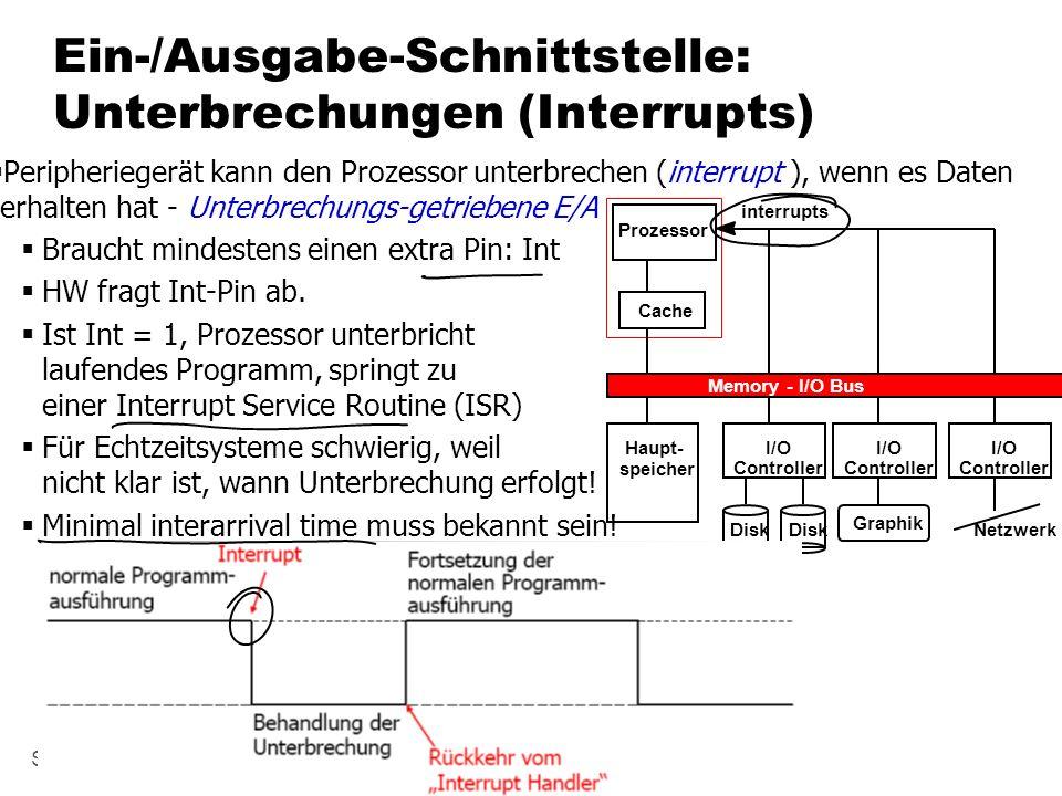 SW-SystemarchitekturKap. 5 Ein-/Ausgabe-Schnittstelle: Unterbrechungen (Interrupts) Peripheriegerät kann den Prozessor unterbrechen (interrupt ), wenn